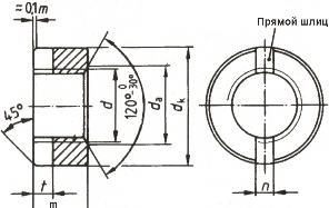 DIN 546 — гайка круглая шлицевая (с прямым шлицем).